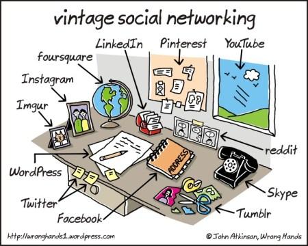Social Networking prima dell'avvento di Internet